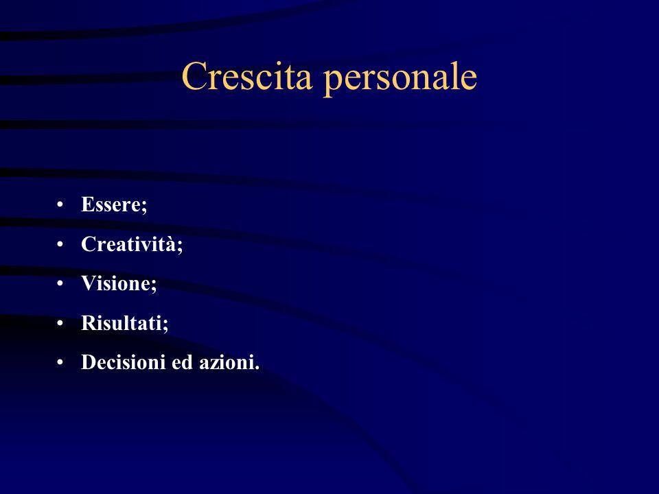 Crescita personale Essere; Creatività; Visione; Risultati;