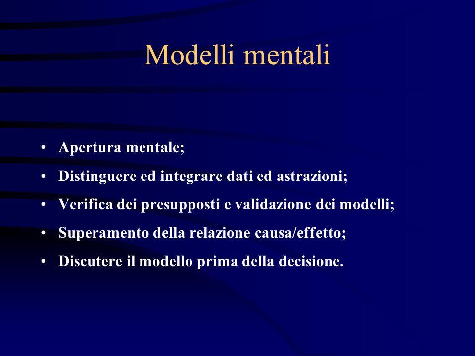 Modelli mentali Apertura mentale;
