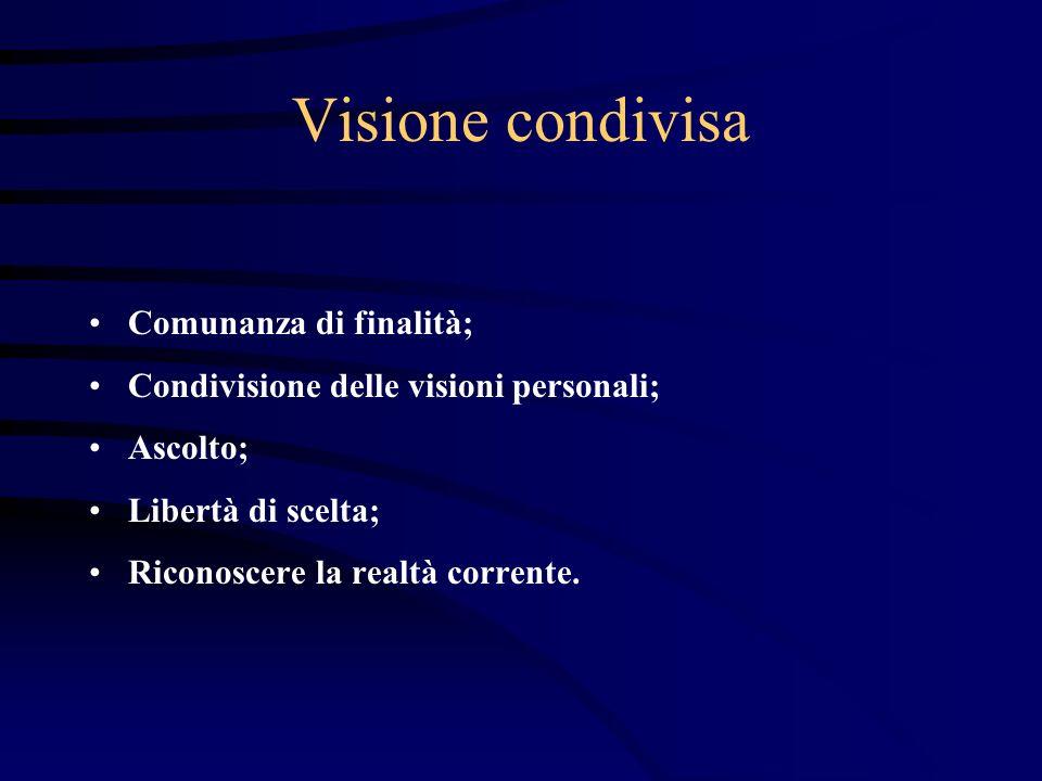 Visione condivisa Comunanza di finalità;