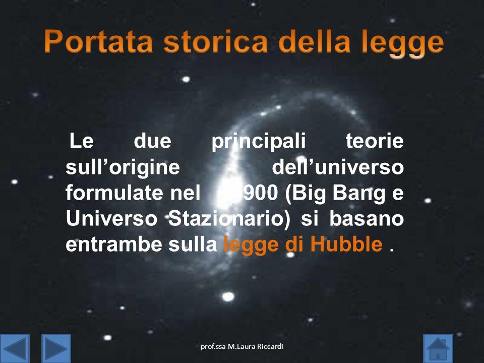 prof.ssa M.Laura Riccardi