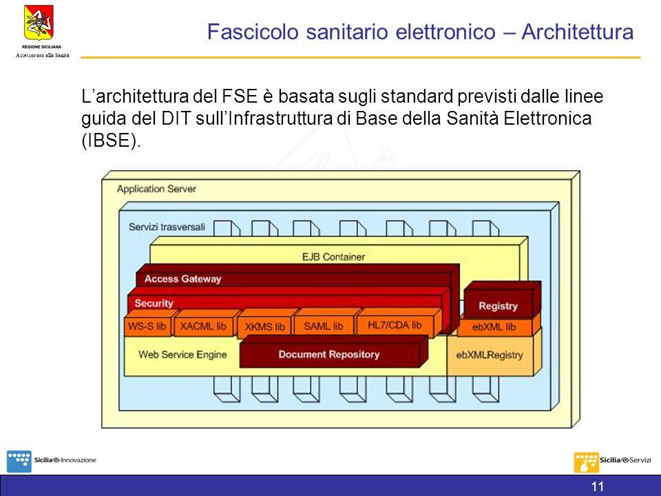 Fascicolo sanitario elettronico – Architettura
