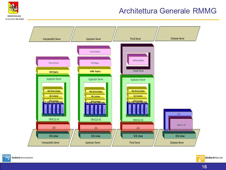 Architettura Generale RMMG