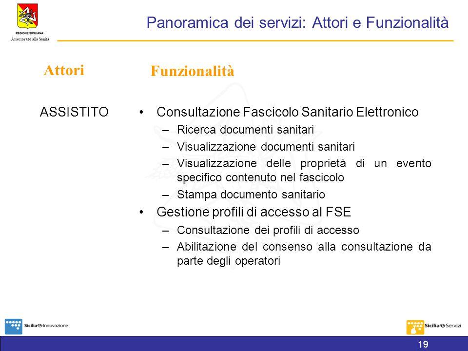 Panoramica dei servizi: Attori e Funzionalità
