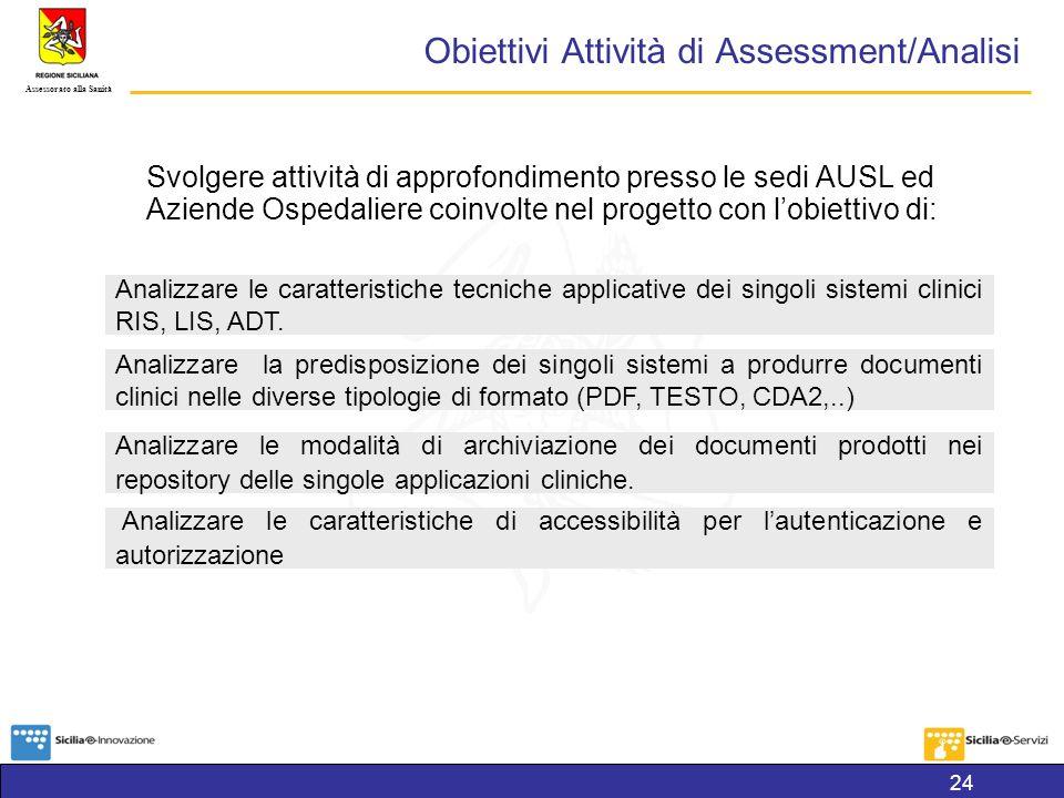 Obiettivi Attività di Assessment/Analisi