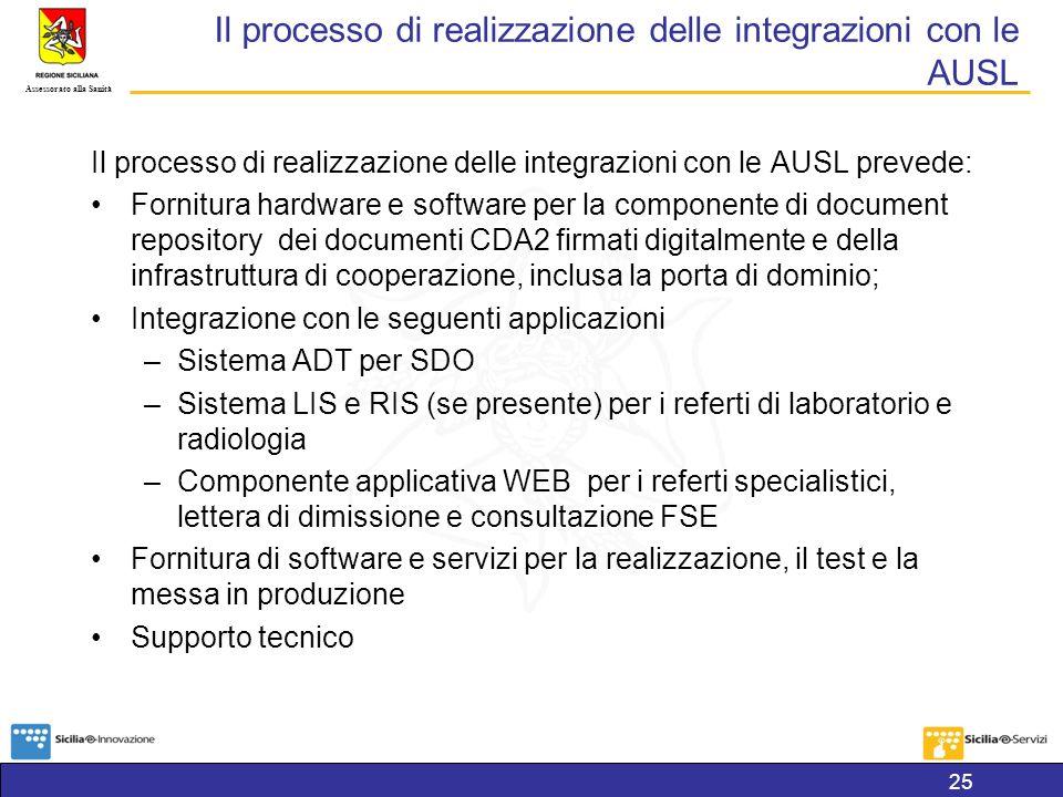 Il processo di realizzazione delle integrazioni con le AUSL