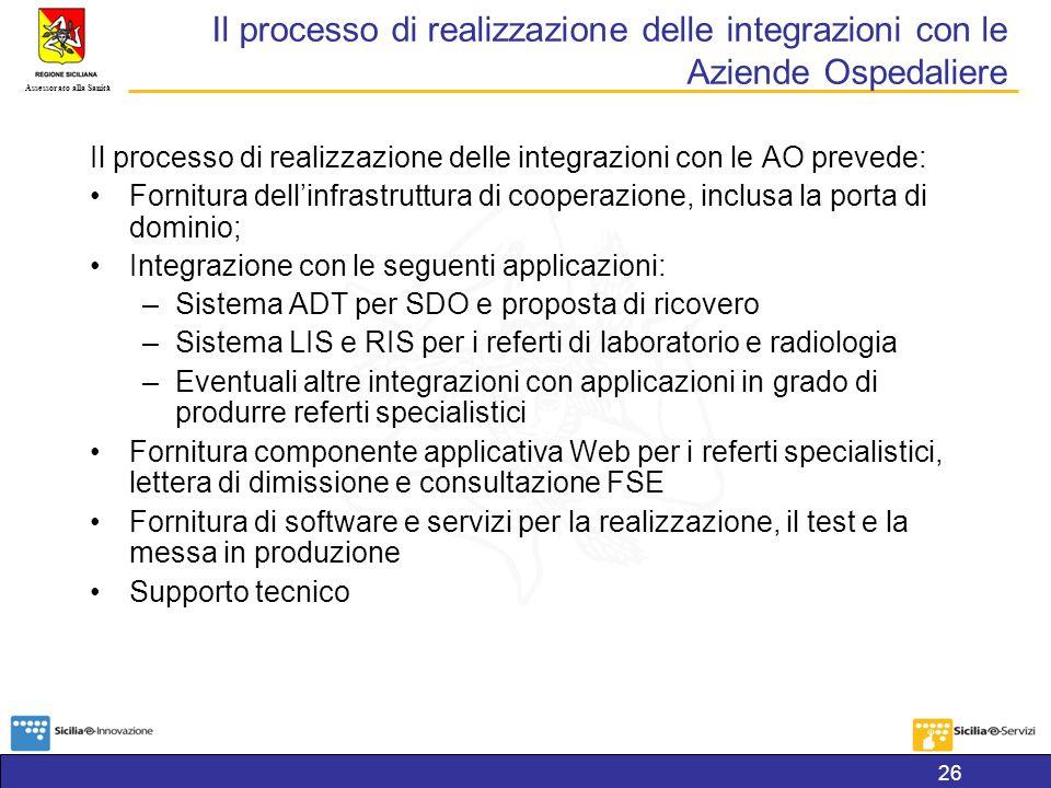 Il processo di realizzazione delle integrazioni con le Aziende Ospedaliere
