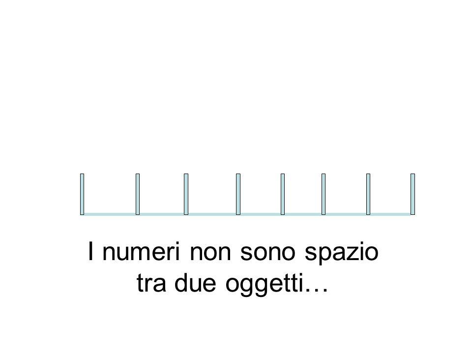 I numeri non sono spazio tra due oggetti…