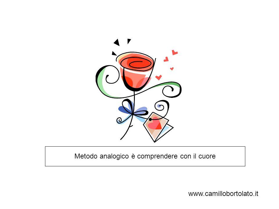 Metodo analogico è comprendere con il cuore