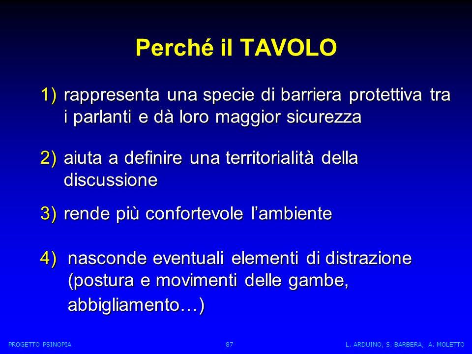 Perché il TAVOLO rappresenta una specie di barriera protettiva tra i parlanti e dà loro maggior sicurezza.