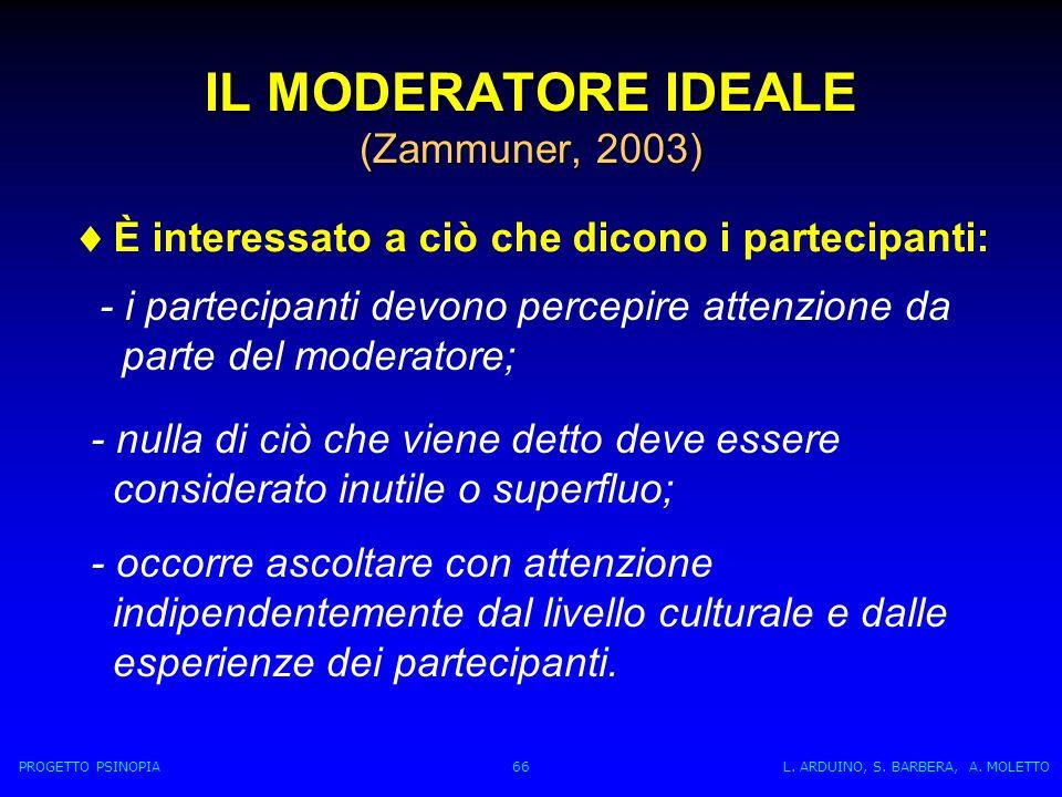 IL MODERATORE IDEALE (Zammuner, 2003)