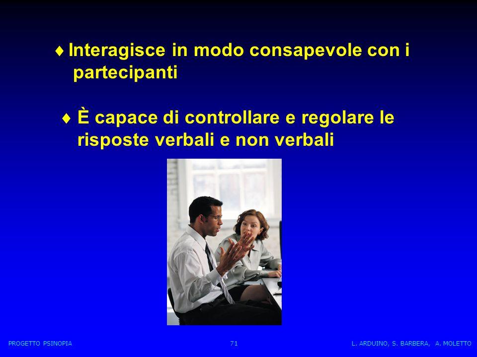 Interagisce in modo consapevole con i partecipanti