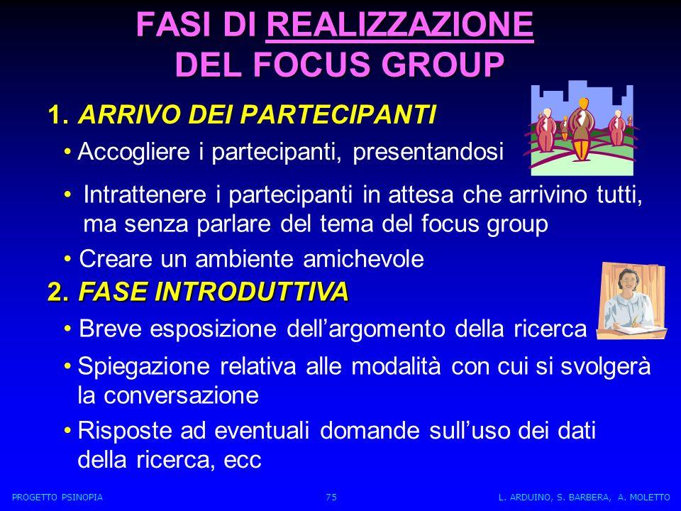 FASI DI REALIZZAZIONE DEL FOCUS GROUP