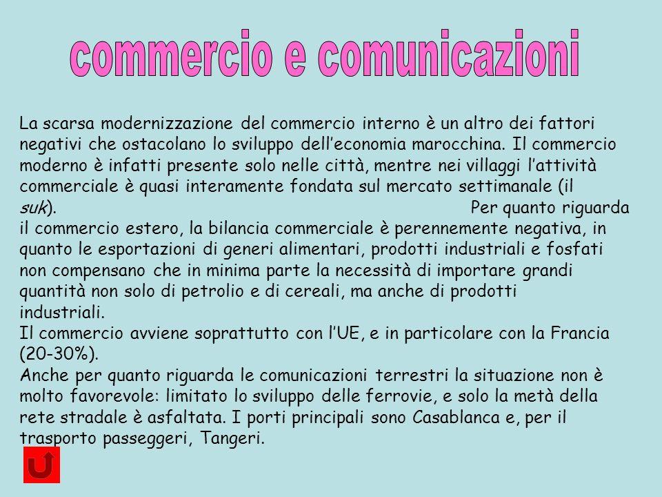 commercio e comunicazioni