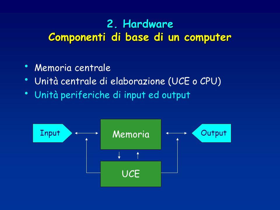 2. Hardware Componenti di base di un computer