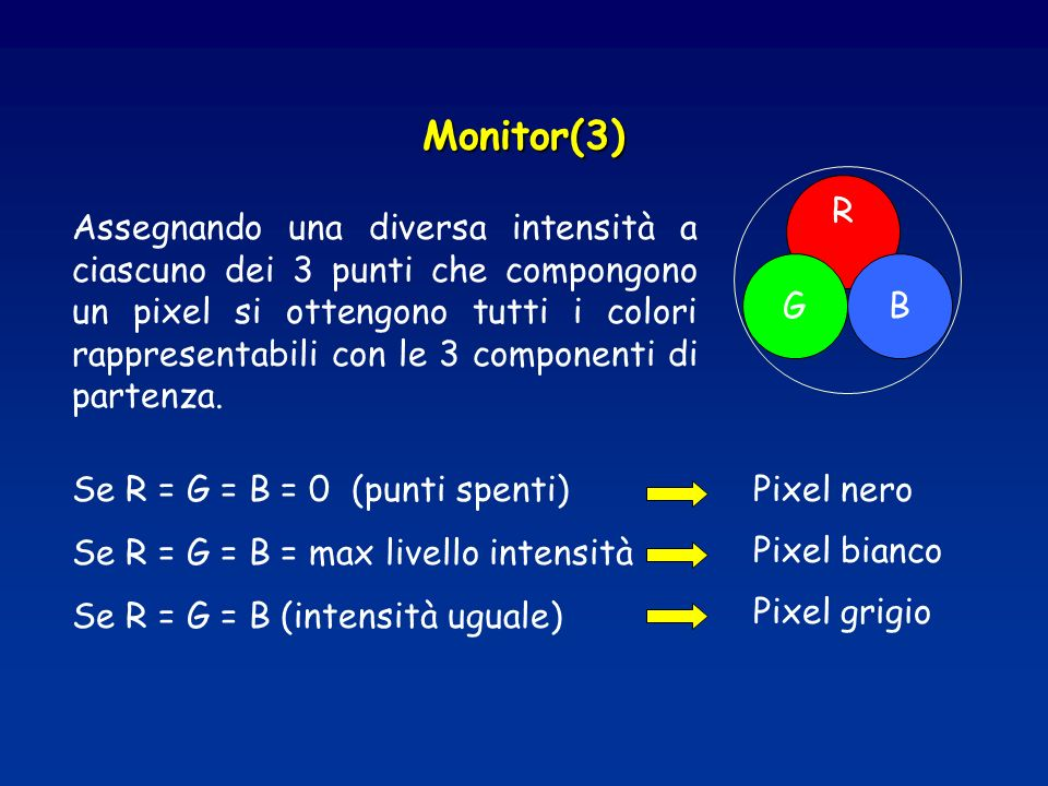 Monitor(3) R.