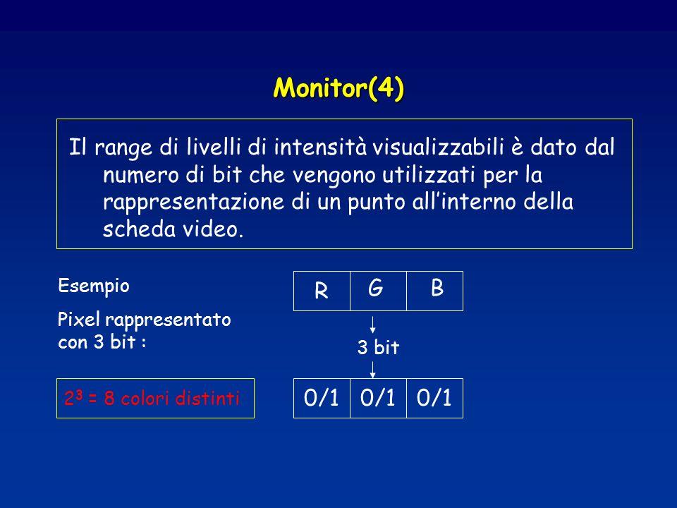 Monitor(4)