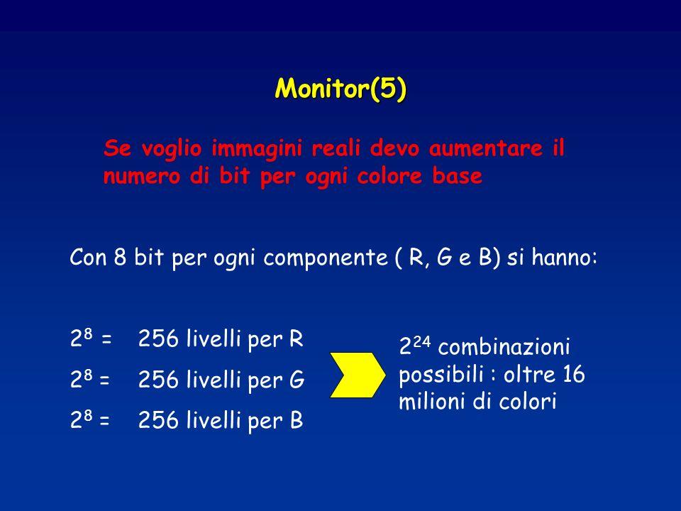 Monitor(5) Se voglio immagini reali devo aumentare il numero di bit per ogni colore base. Con 8 bit per ogni componente ( R, G e B) si hanno: