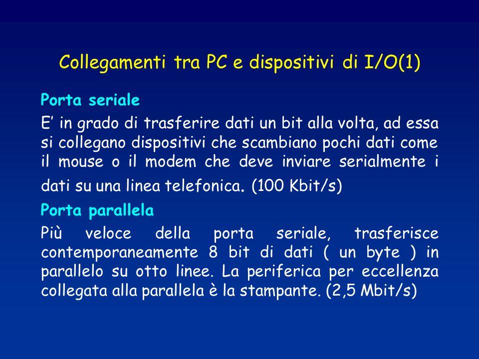 Collegamenti tra PC e dispositivi di I/O(1)