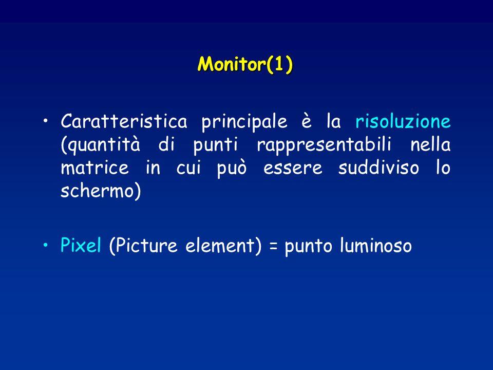 Monitor(1) Caratteristica principale è la risoluzione (quantità di punti rappresentabili nella matrice in cui può essere suddiviso lo schermo)