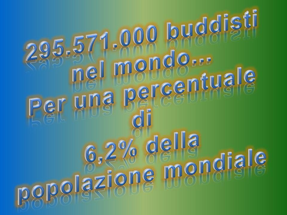 6,2% della popolazione mondiale