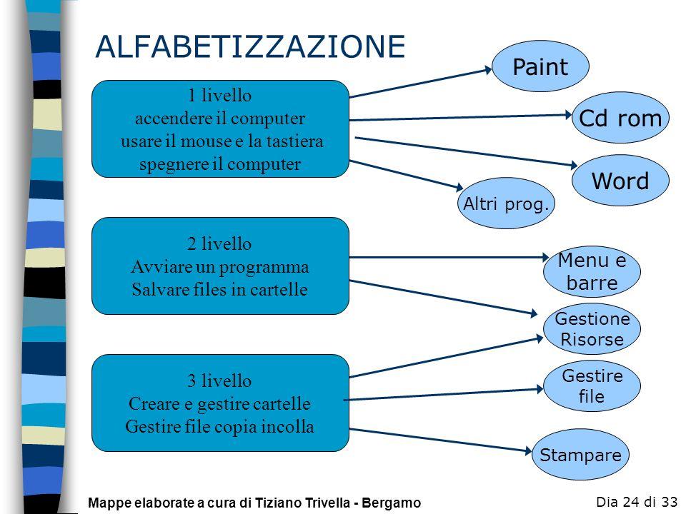 Mappe elaborate a cura di Tiziano Trivella - Bergamo