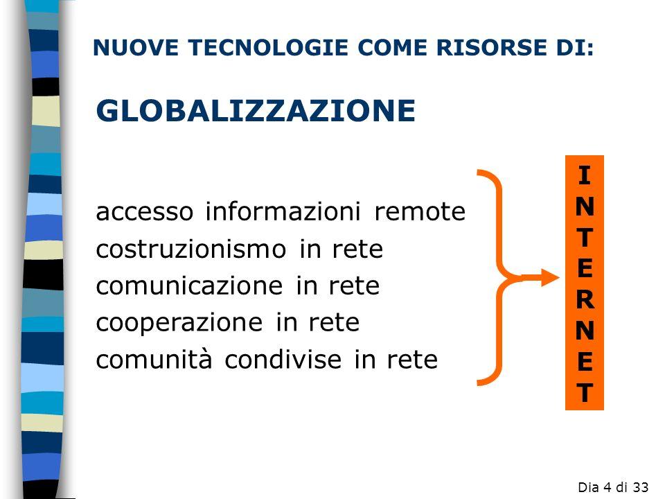 NUOVE TECNOLOGIE COME RISORSE DI:
