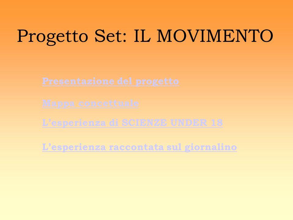 Progetto Set: IL MOVIMENTO