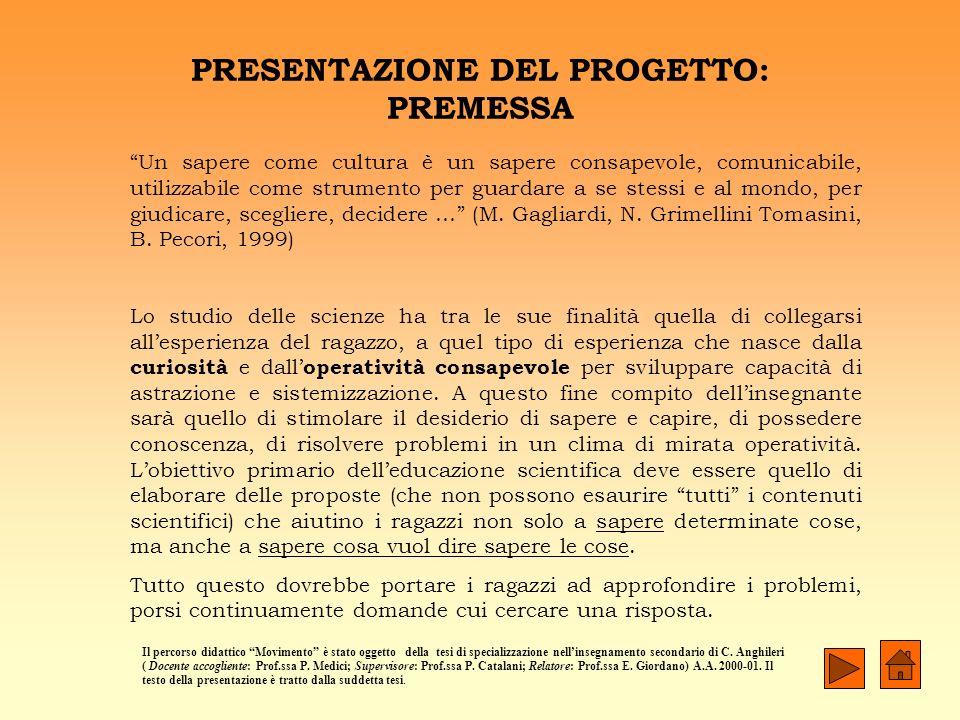 PRESENTAZIONE DEL PROGETTO: PREMESSA