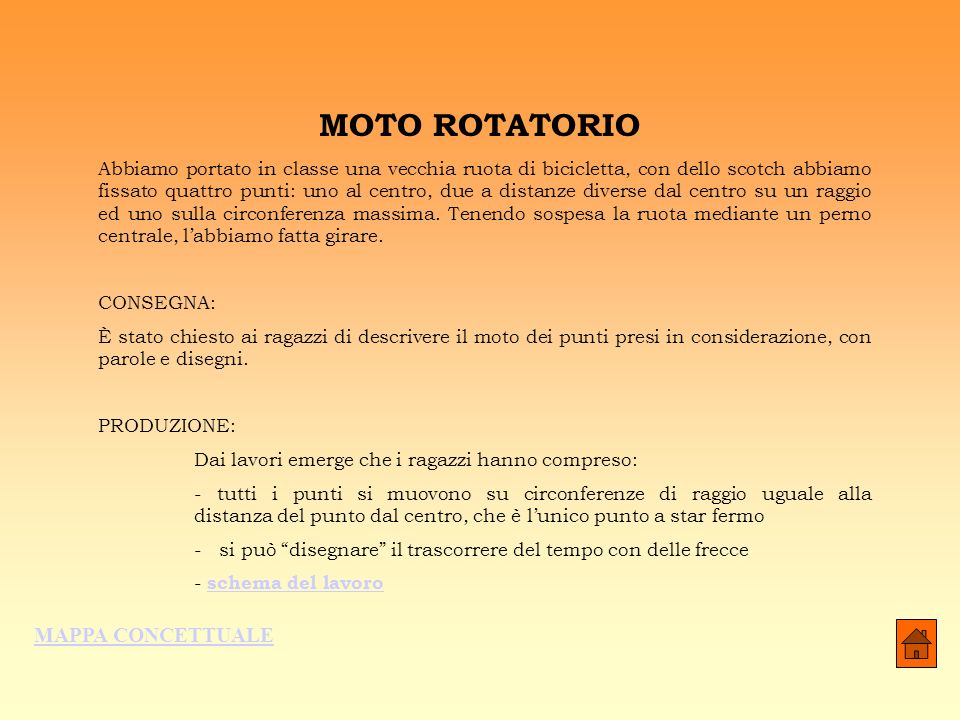 MOTO ROTATORIO MAPPA CONCETTUALE