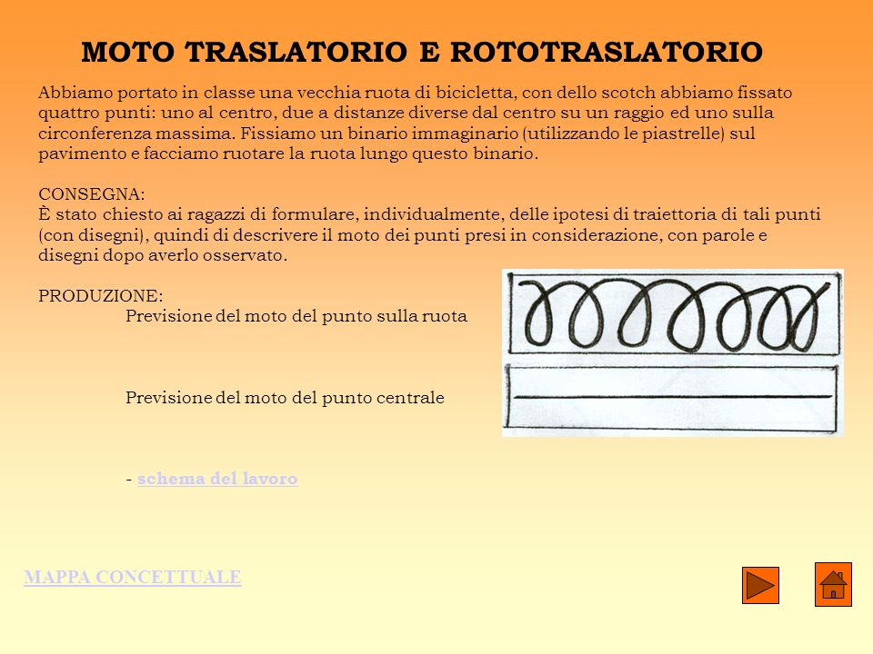 MOTO TRASLATORIO E ROTOTRASLATORIO