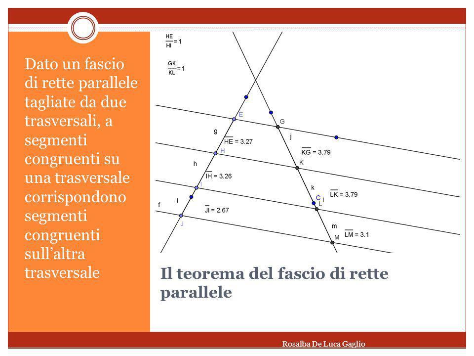 Il teorema del fascio di rette parallele