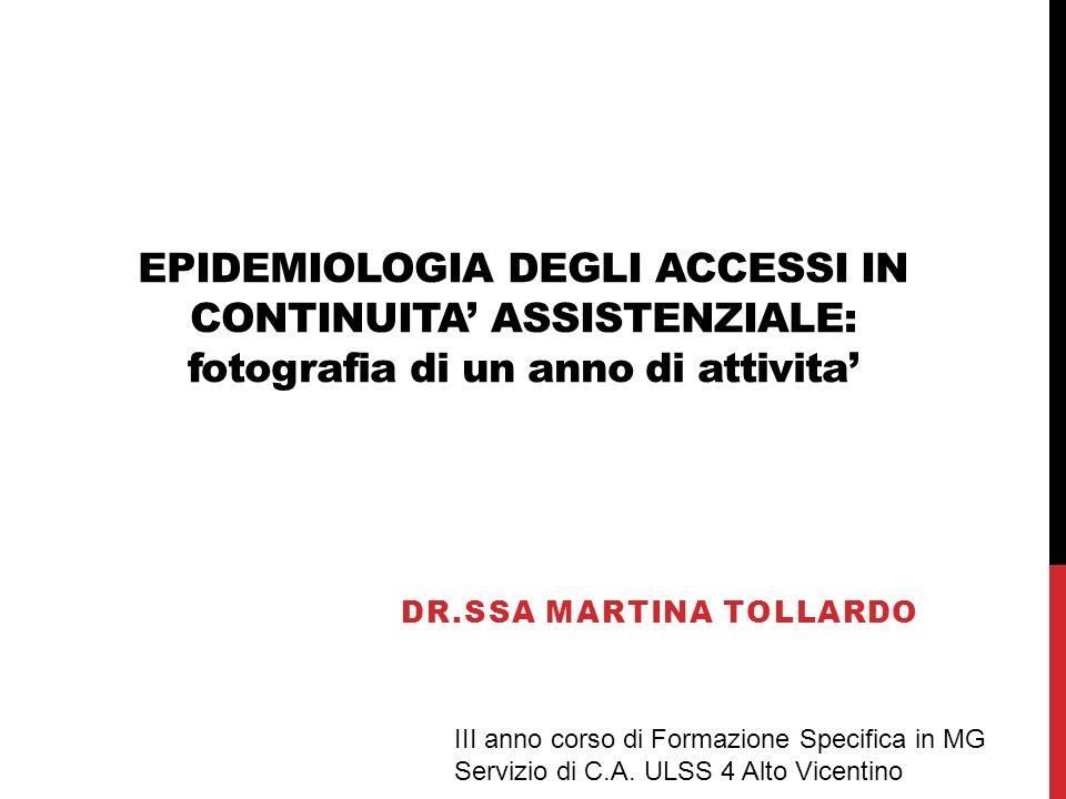 Dr.ssa Martina Tollardo