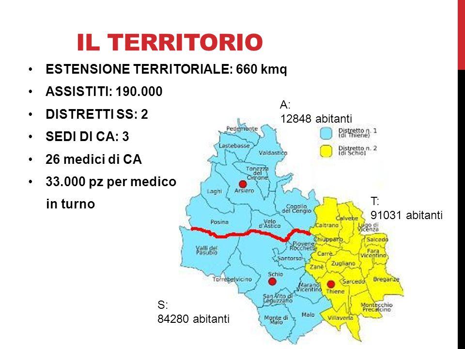 IL TERRITORIO ESTENSIONE TERRITORIALE: 660 kmq ASSISTITI: 190.000