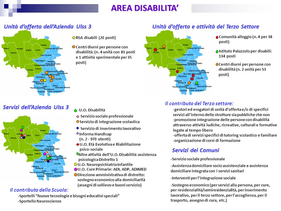 AREA DISABILITA' Unità d'offerta dell'Azienda Ulss 3