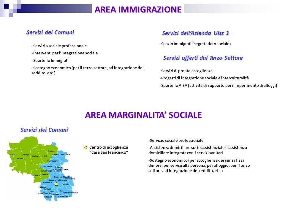 AREA MARGINALITA' SOCIALE