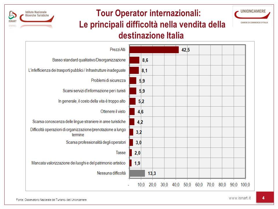 Fonte: Osservatorio Nazionale del Turismo- dati Unioncamere
