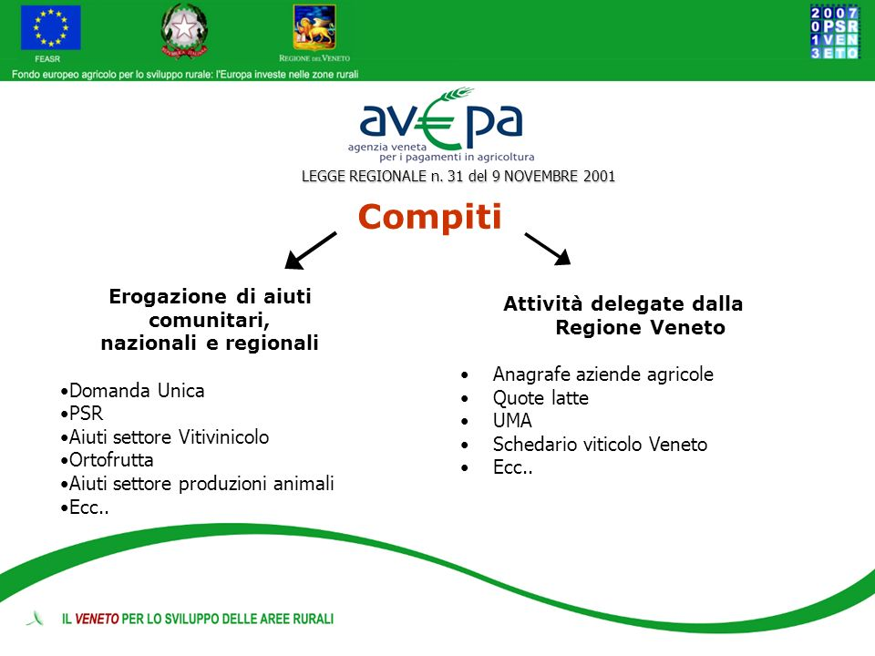 Attività delegate dalla Regione Veneto