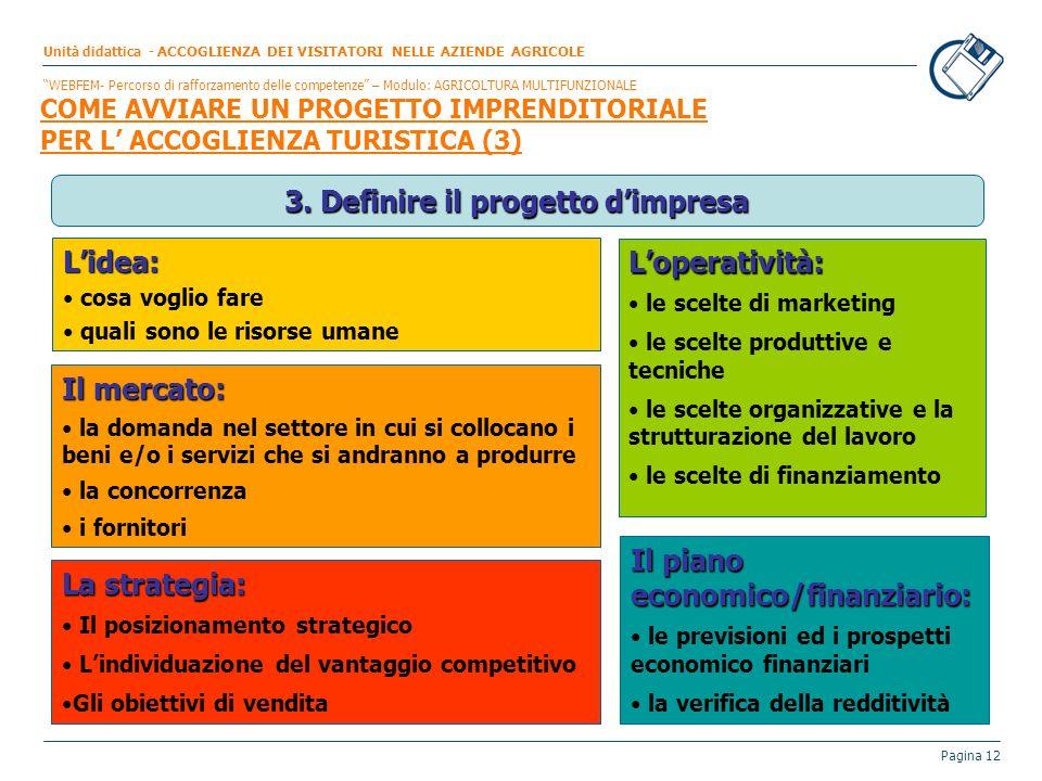 3. Definire il progetto d'impresa