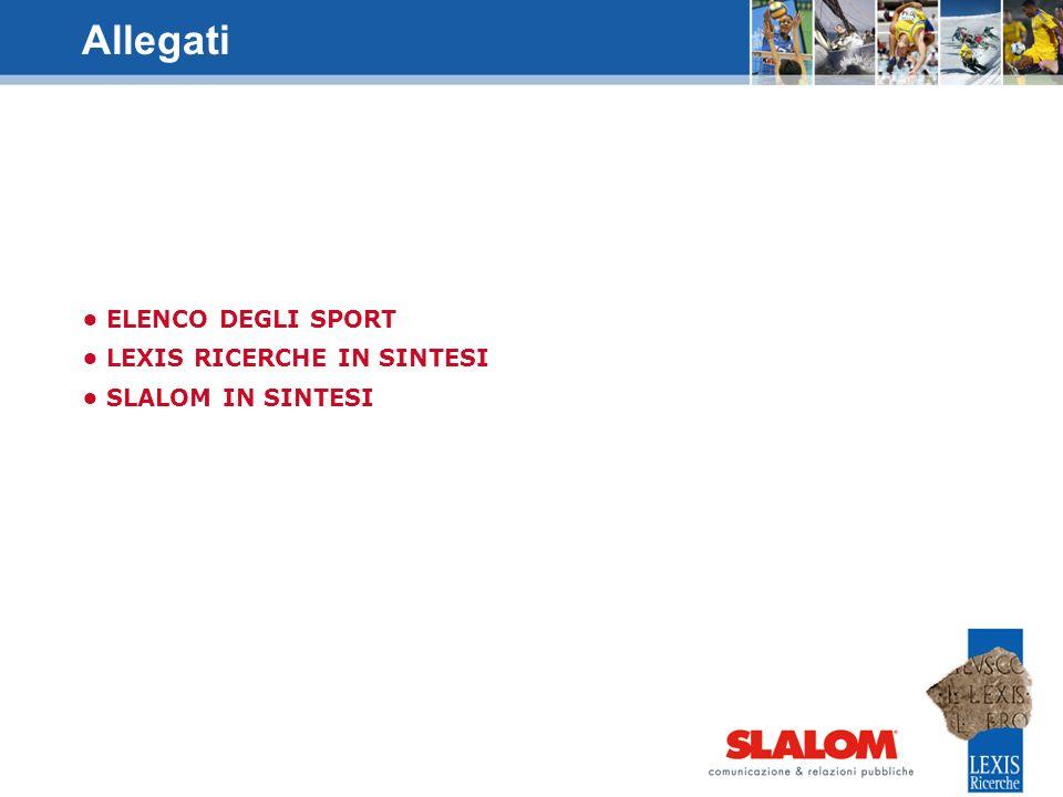 Allegati • ELENCO DEGLI SPORT • LEXIS RICERCHE IN SINTESI
