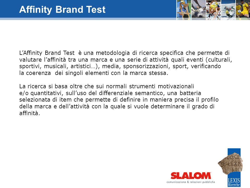 Affinity Brand Test