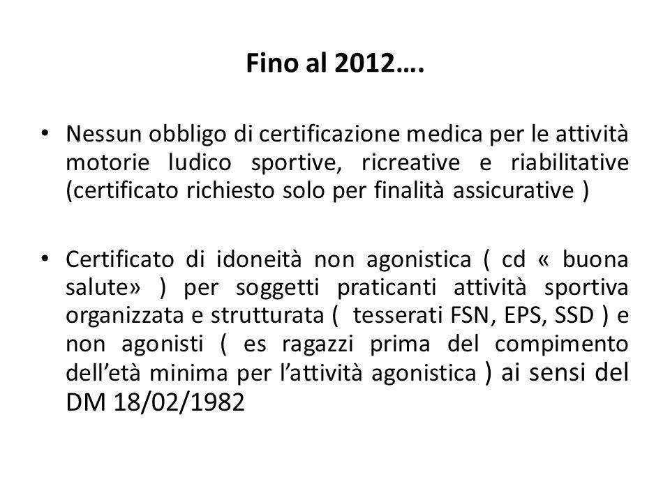 Fino al 2012….