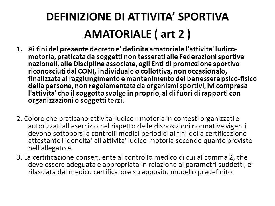 DEFINIZIONE DI ATTIVITA' SPORTIVA AMATORIALE ( art 2 )