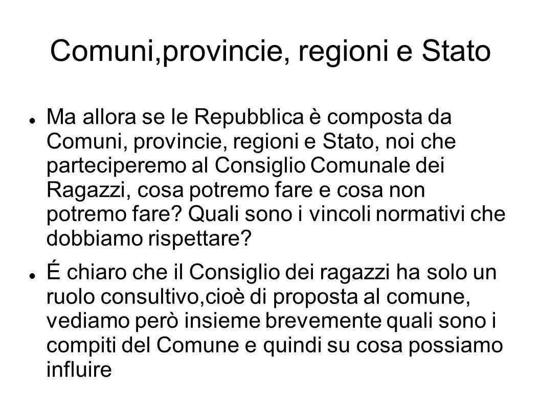 Comuni,provincie, regioni e Stato
