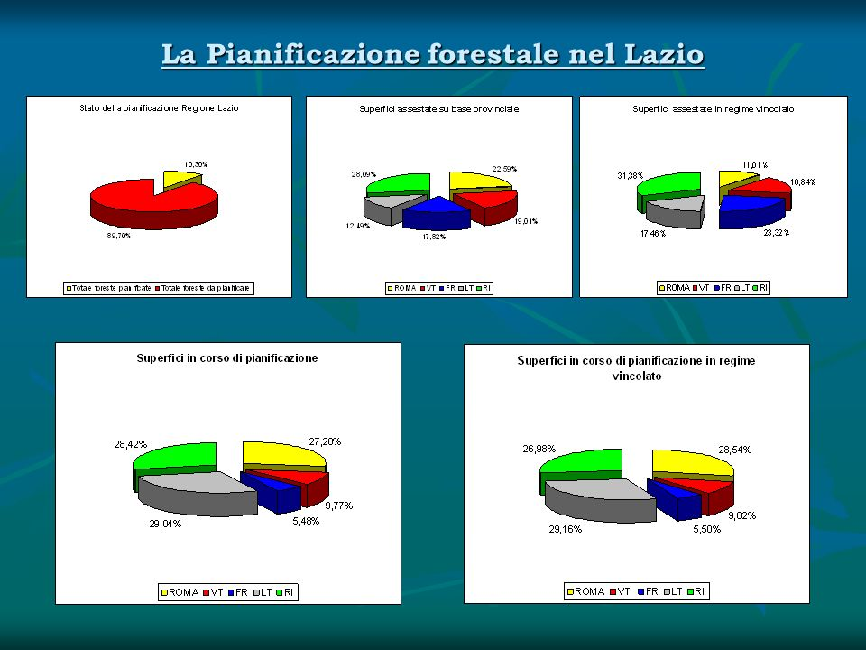 La Pianificazione forestale nel Lazio