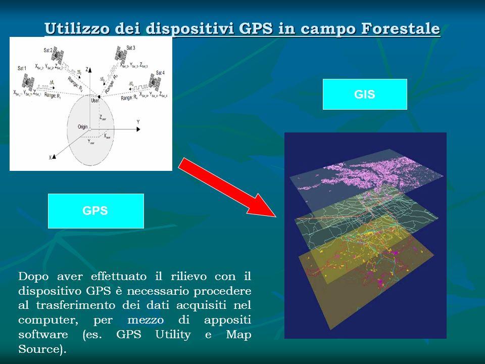 Utilizzo dei dispositivi GPS in campo Forestale