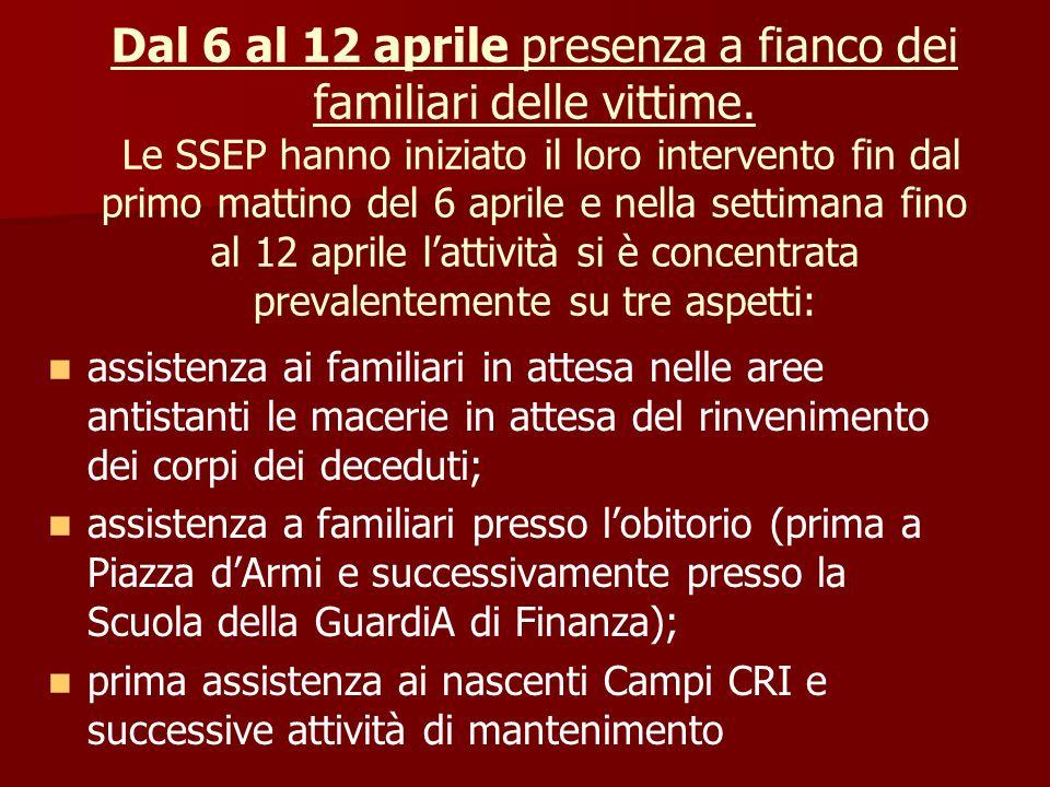 Dal 6 al 12 aprile presenza a fianco dei familiari delle vittime