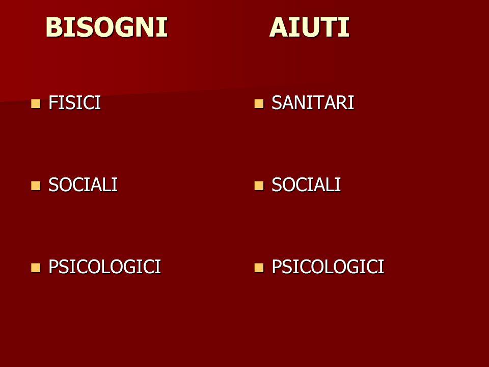 BISOGNI AIUTI FISICI SOCIALI PSICOLOGICI SANITARI SOCIALI PSICOLOGICI