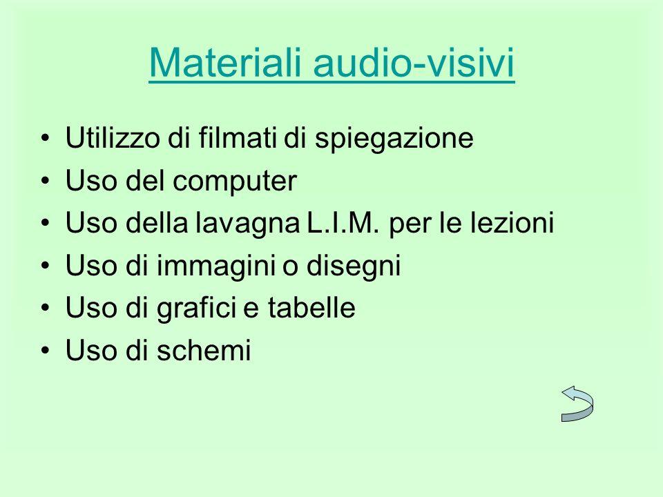 Materiali audio-visivi