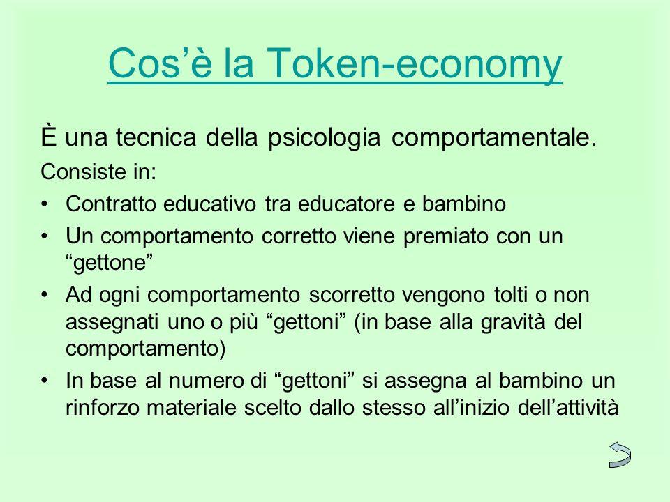 Cos'è la Token-economy