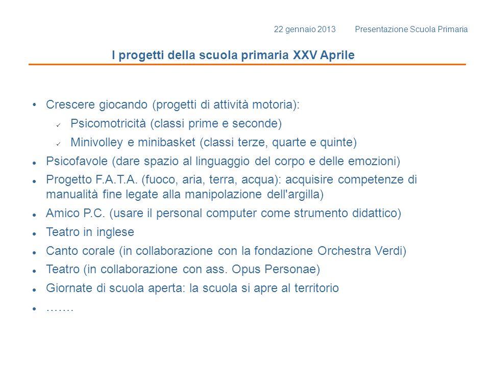 I progetti della scuola primaria XXV Aprile